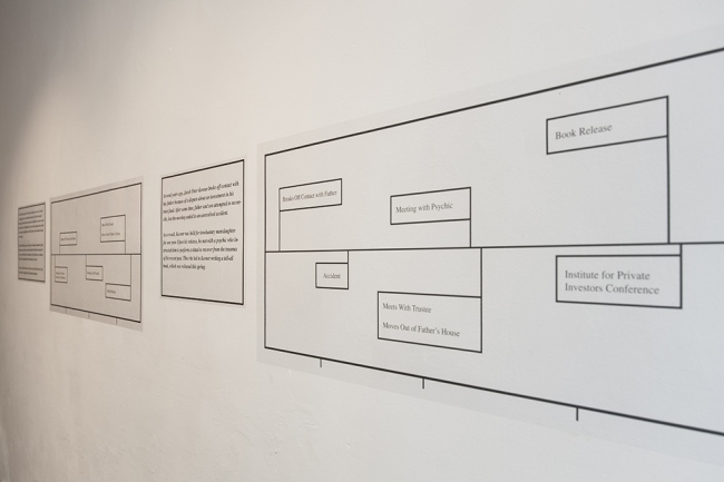 Novel and artist bio timelines, vinyl wall sticker